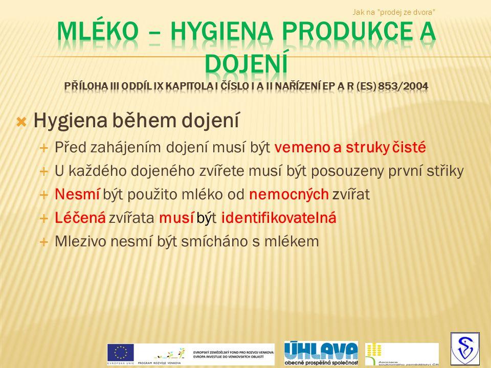 Jak na prodej ze dvora Mléko – hygiena produkce a dojení příloha III oddíl IX kapitola I číslo I a II nařízení EP a R (ES) 853/2004.