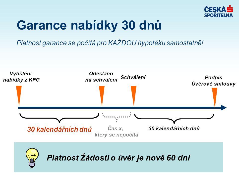 Garance nabídky 30 dnů Platnost garance se počítá pro KAŽDOU hypotéku samostatně!