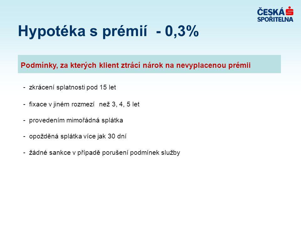 Hypotéka s prémií - 0,3% Podmínky, za kterých klient ztrácí nárok na nevyplacenou prémii. - zkrácení splatnosti pod 15 let.