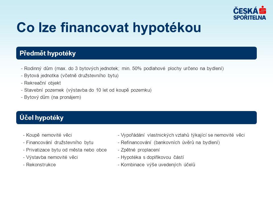 Co lze financovat hypotékou