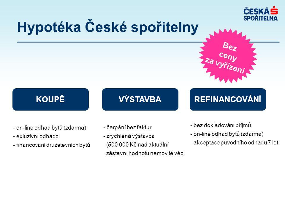 Hypotéka České spořitelny