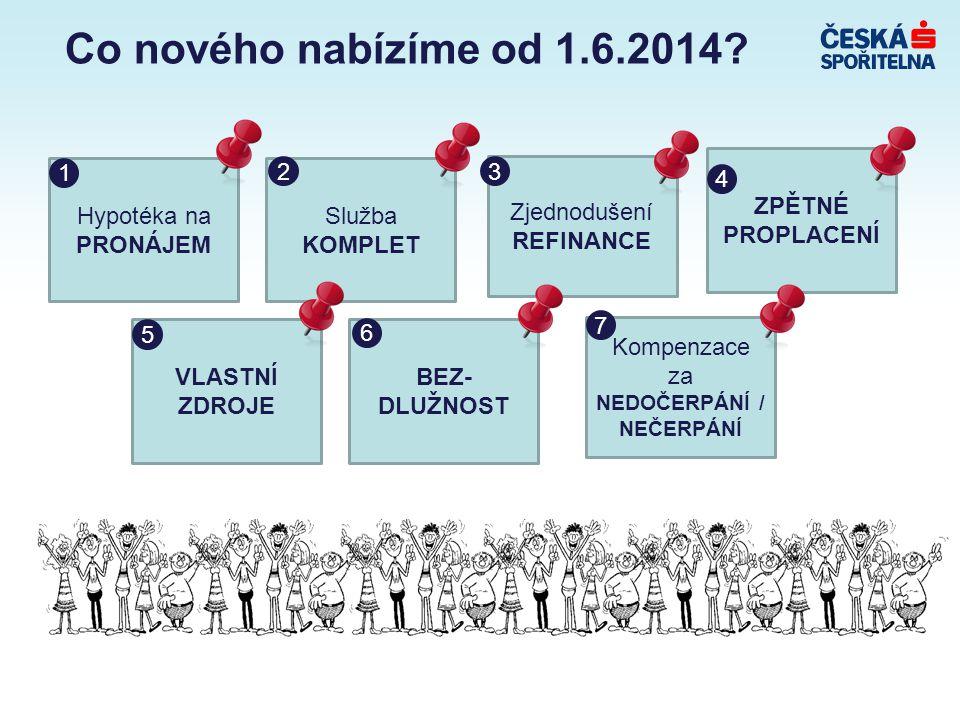 Co nového nabízíme od 1.6.2014 ZPĚTNÉ PROPLACENÍ 1