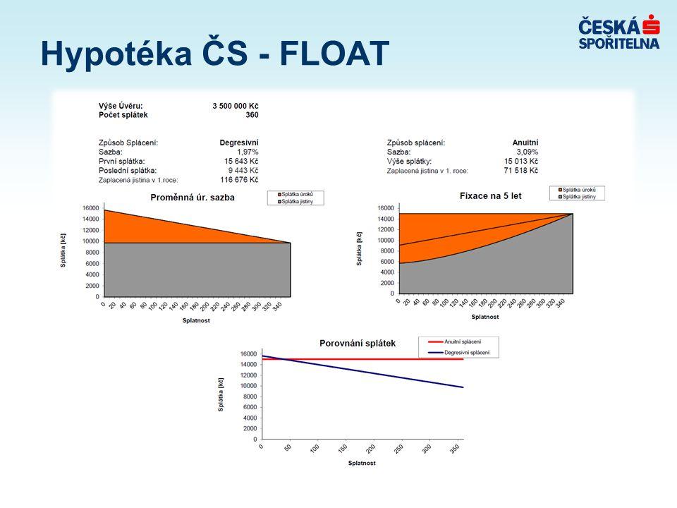 Hypotéka ČS - FLOAT 41