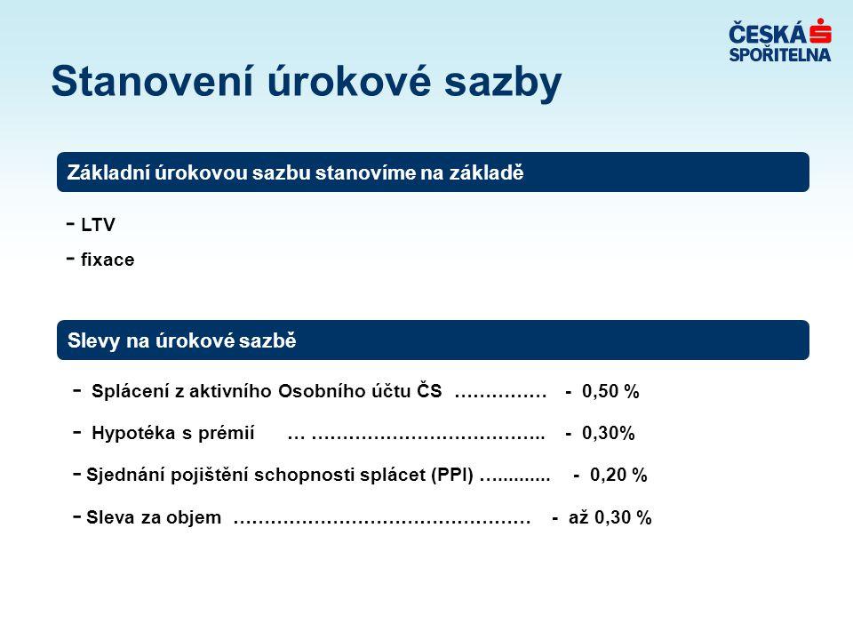 Stanovení úrokové sazby