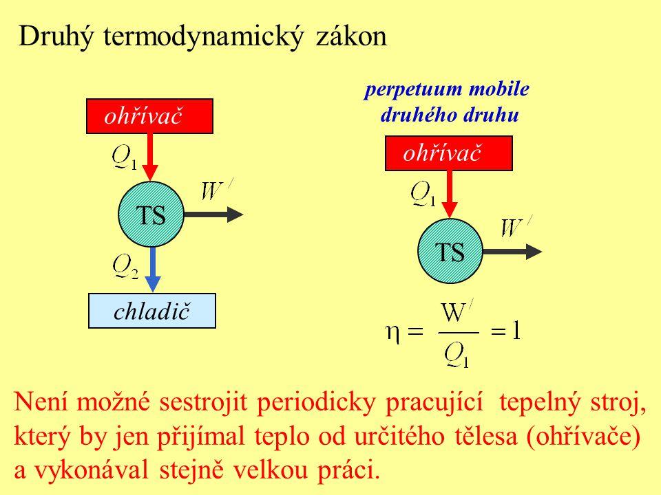 Druhý termodynamický zákon