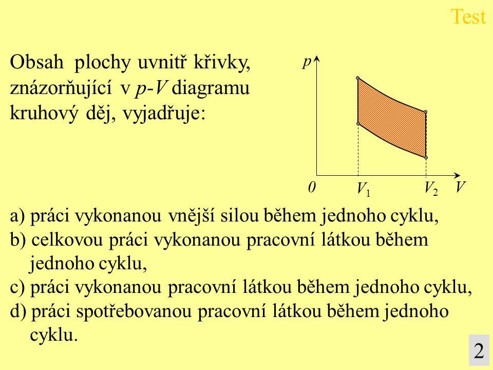Test 2 Obsah plochy uvnitř křivky, znázorňující v p-V diagramu