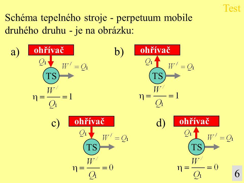 a) b) c) d) Test 6 Schéma tepelného stroje - perpetuum mobile