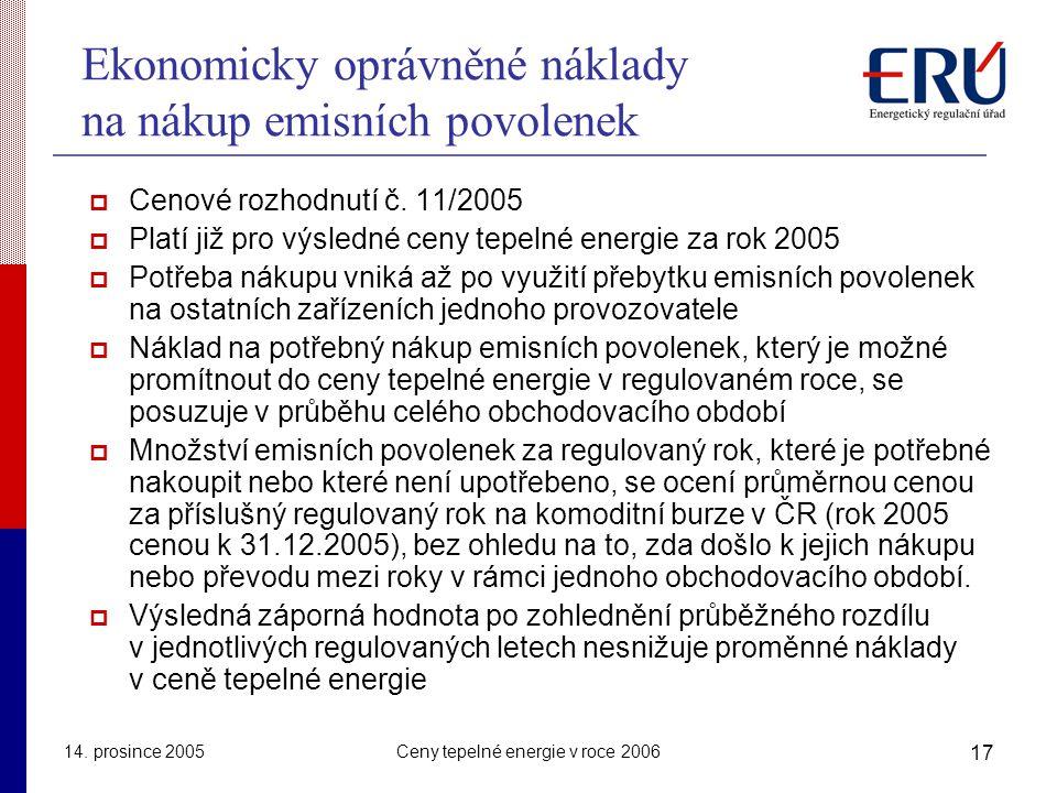Ekonomicky oprávněné náklady na nákup emisních povolenek