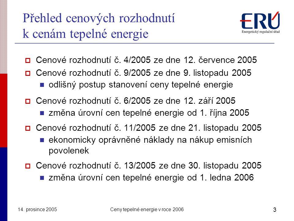 Přehled cenových rozhodnutí k cenám tepelné energie