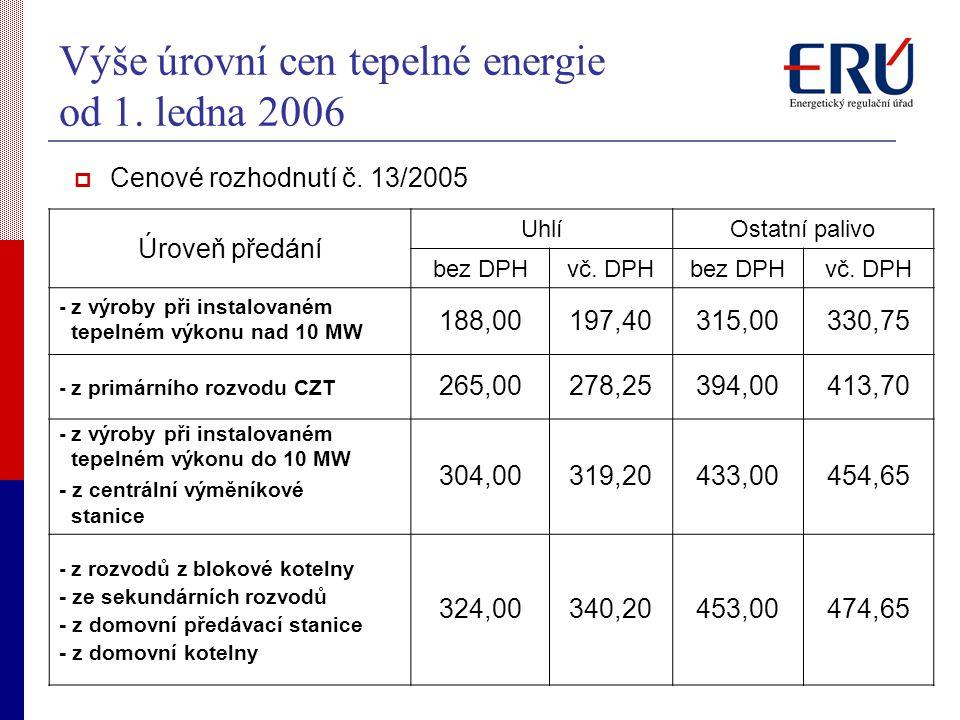 Výše úrovní cen tepelné energie od 1. ledna 2006