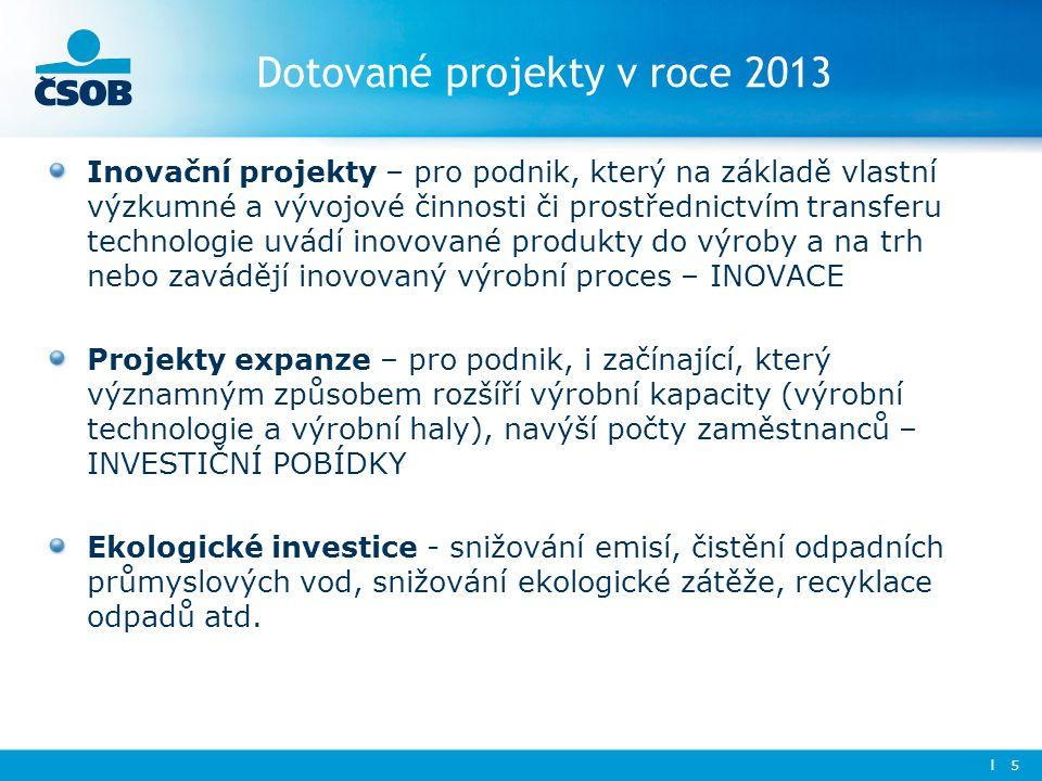 Dotované projekty v roce 2013