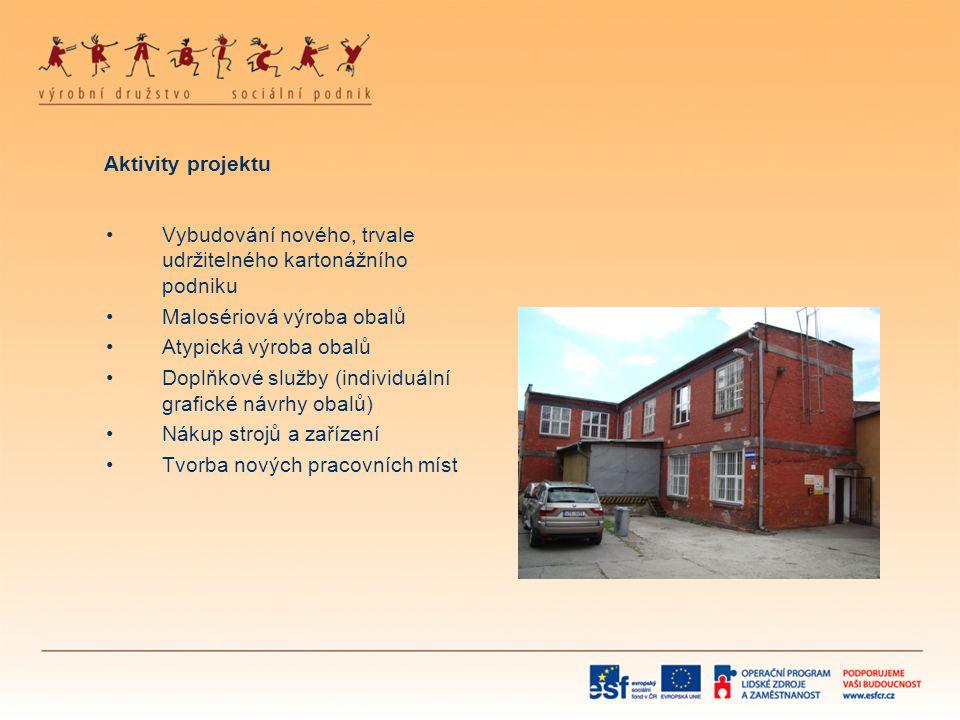 Aktivity projektu Vybudování nového, trvale udržitelného kartonážního podniku. Malosériová výroba obalů.