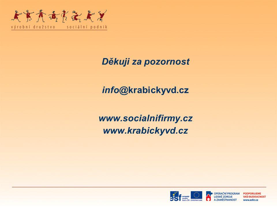 Děkuji za pozornost info@krabickyvd. cz www. socialnifirmy. cz www