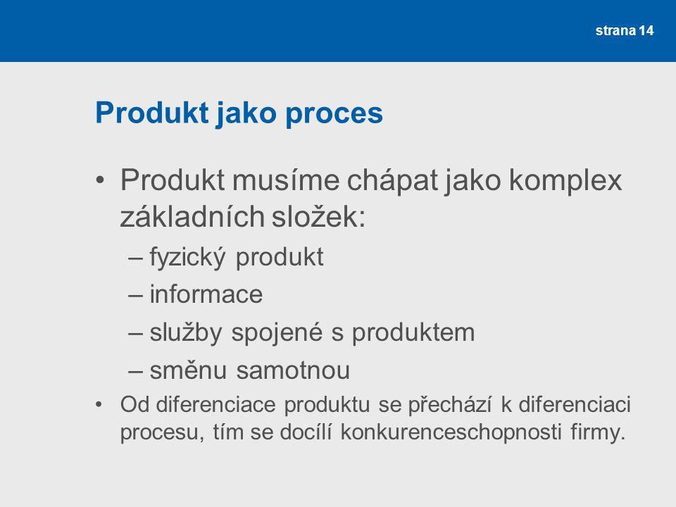 Produkt musíme chápat jako komplex základních složek: