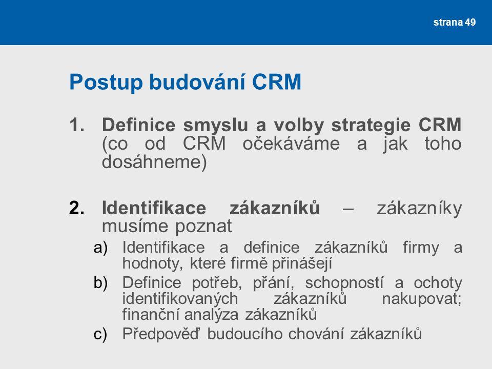 Postup budování CRM Definice smyslu a volby strategie CRM (co od CRM očekáváme a jak toho dosáhneme)