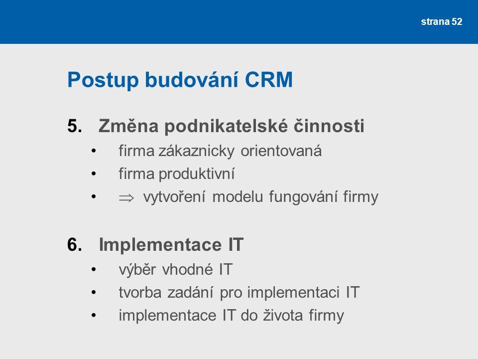 Postup budování CRM Změna podnikatelské činnosti Implementace IT