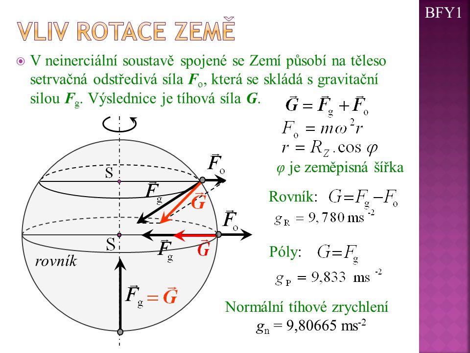 Vliv rotace země rovník BFY1