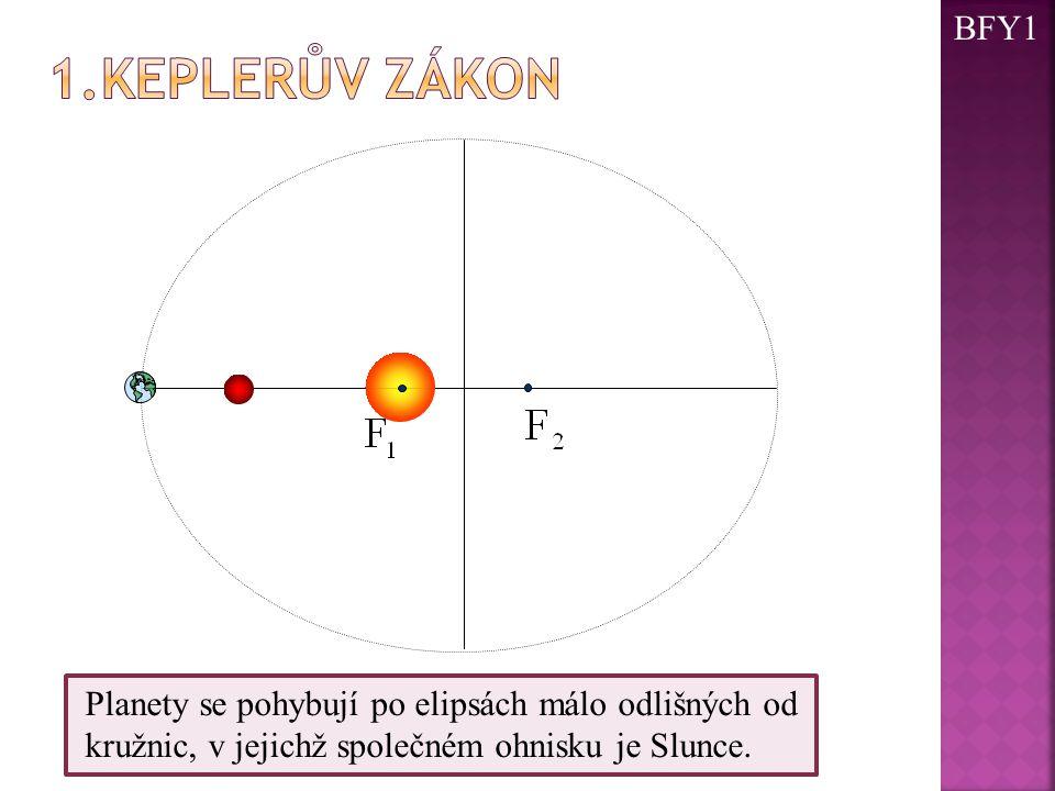 BFY1 1.Keplerův zákon.