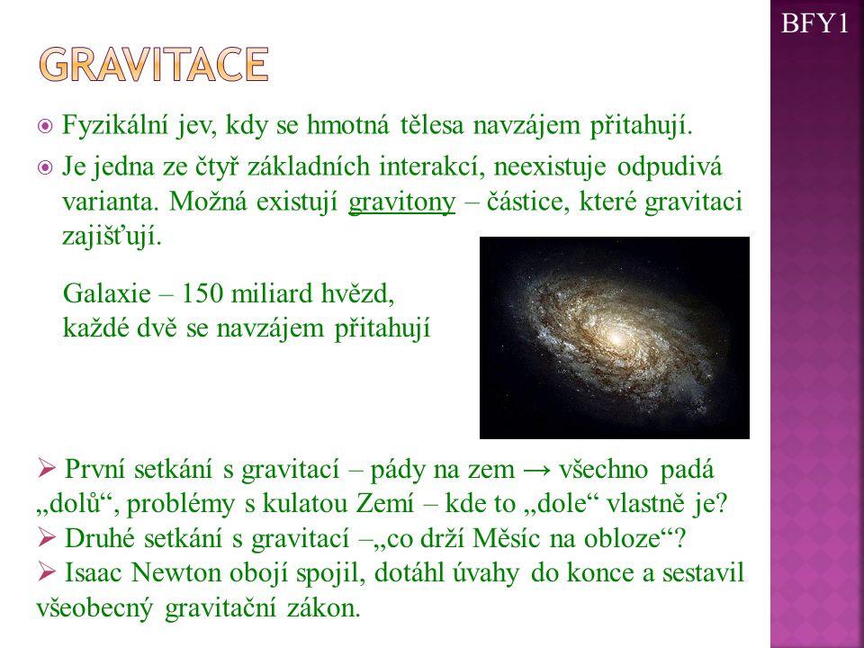 gravitace BFY1 Fyzikální jev, kdy se hmotná tělesa navzájem přitahují.