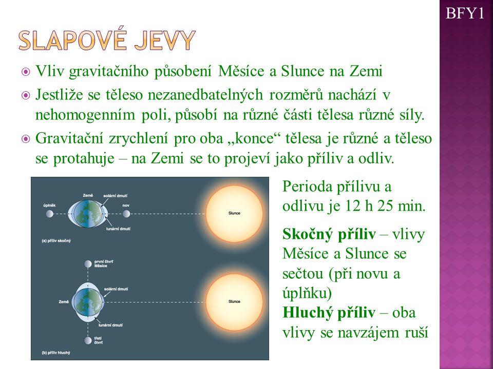 Slapové jevy BFY1 Vliv gravitačního působení Měsíce a Slunce na Zemi