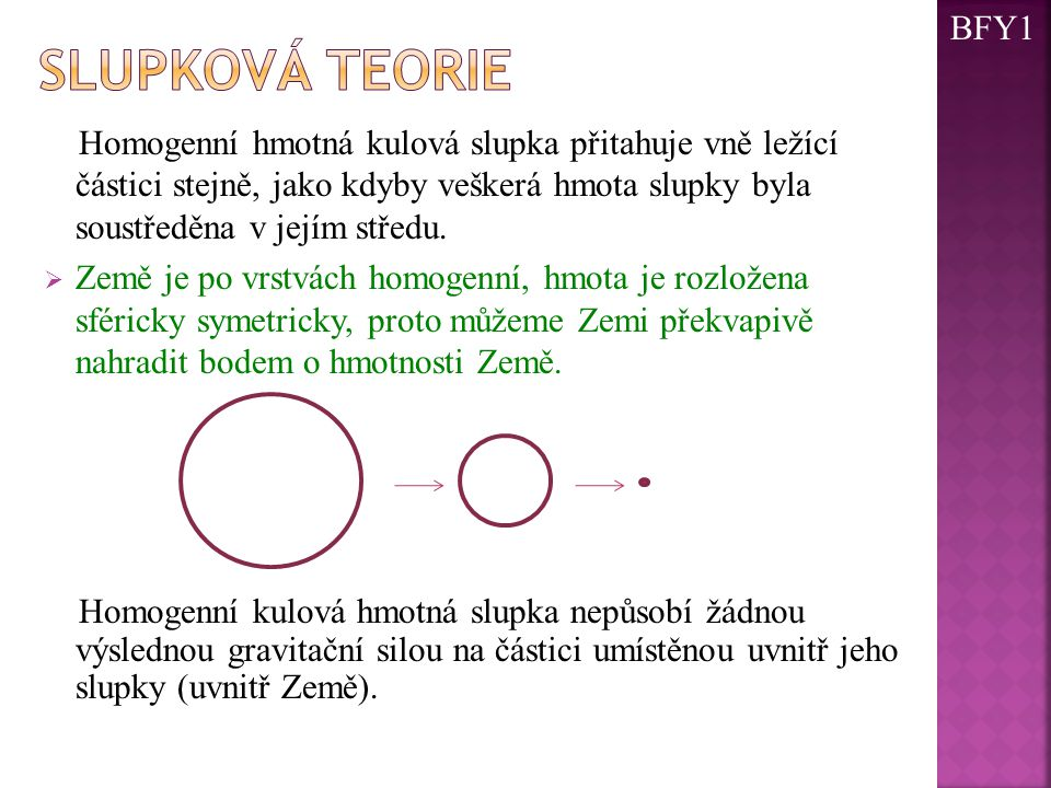 BFY1 Slupková teorie.