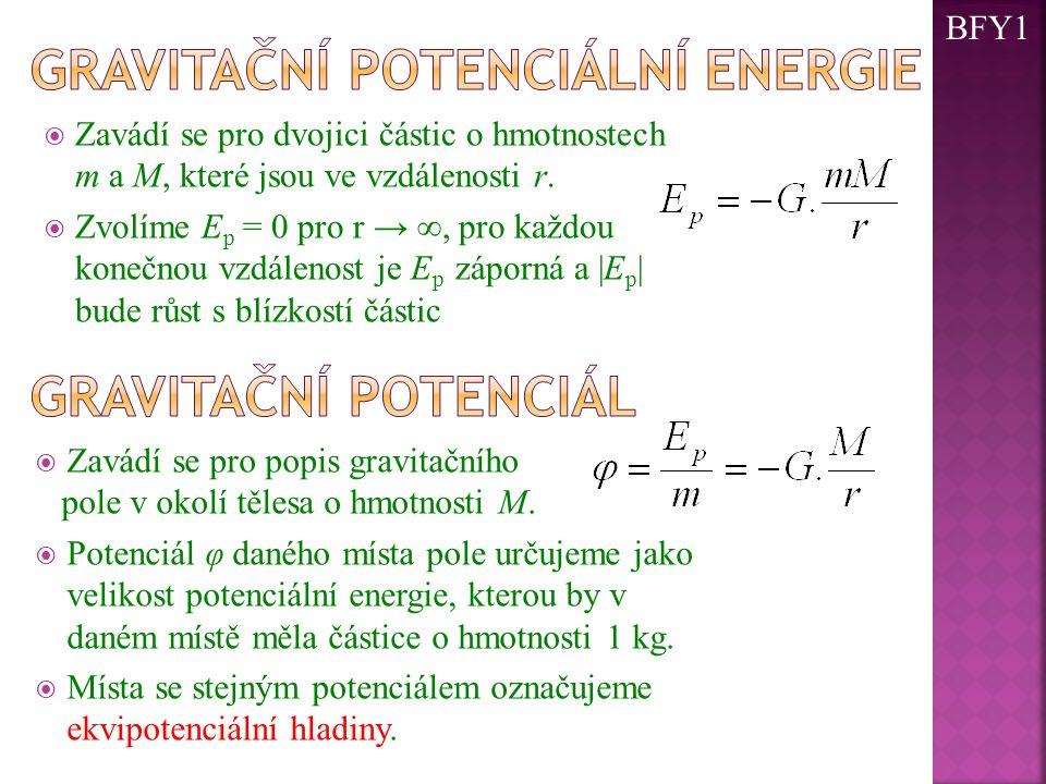 Gravitační potenciální energie
