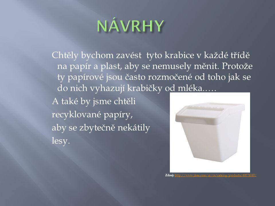 NÁVRHY