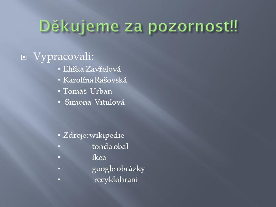 Děkujeme za pozornost!! Vypracovali: Eliška Zavřelová