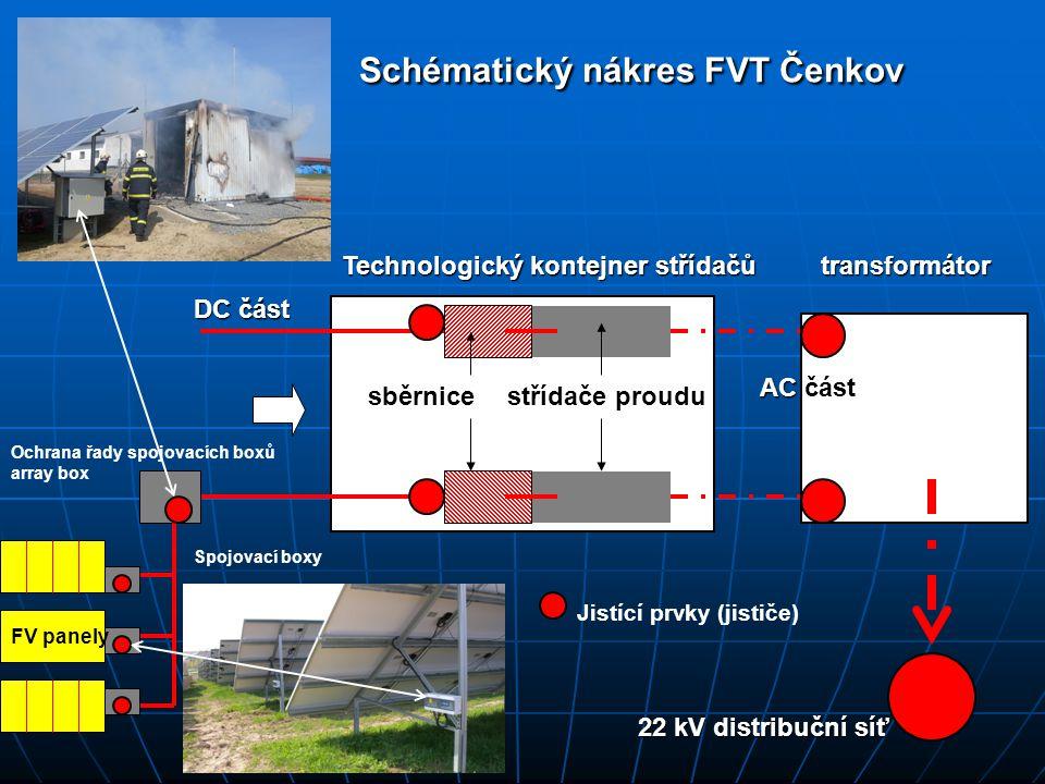 Schématický nákres FVT Čenkov