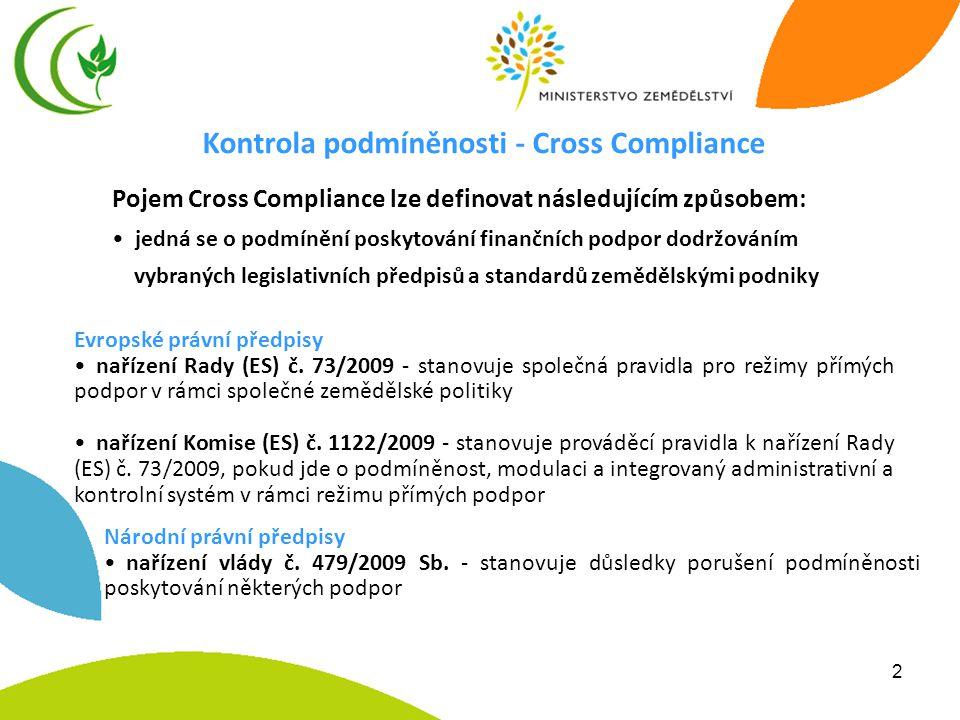 Kontrola podmíněnosti - Cross Compliance