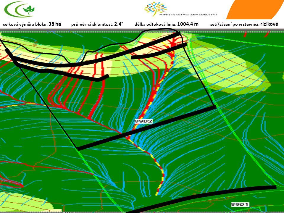 celková výměra bloku: 38 ha průměrná sklonitost: 2,4° délka odtoková linie: 1004,4 m setí/sázení po vrstevnici: rizikové