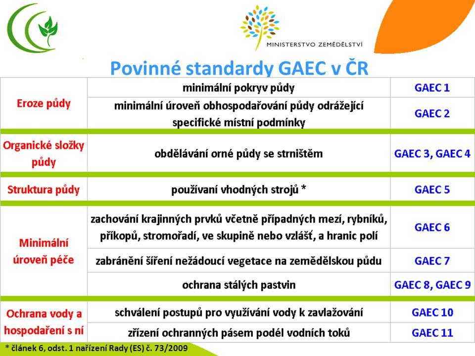 Povinné standardy GAEC v ČR