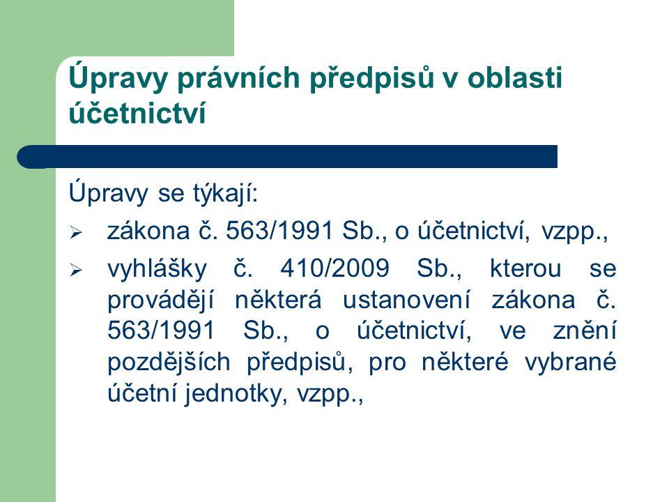 Úpravy právních předpisů v oblasti účetnictví