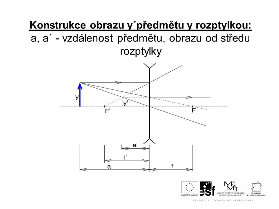 Konstrukce obrazu y´předmětu y rozptylkou: a, a´ - vzdálenost předmětu, obrazu od středu rozptylky