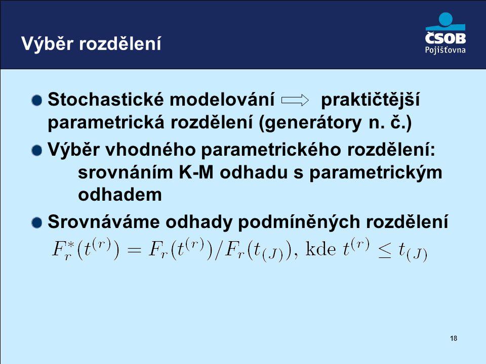 Výběr rozdělení Stochastické modelování praktičtější parametrická rozdělení (generátory n. č.)