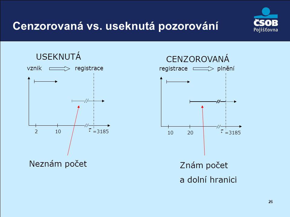 Cenzorovaná vs. useknutá pozorování