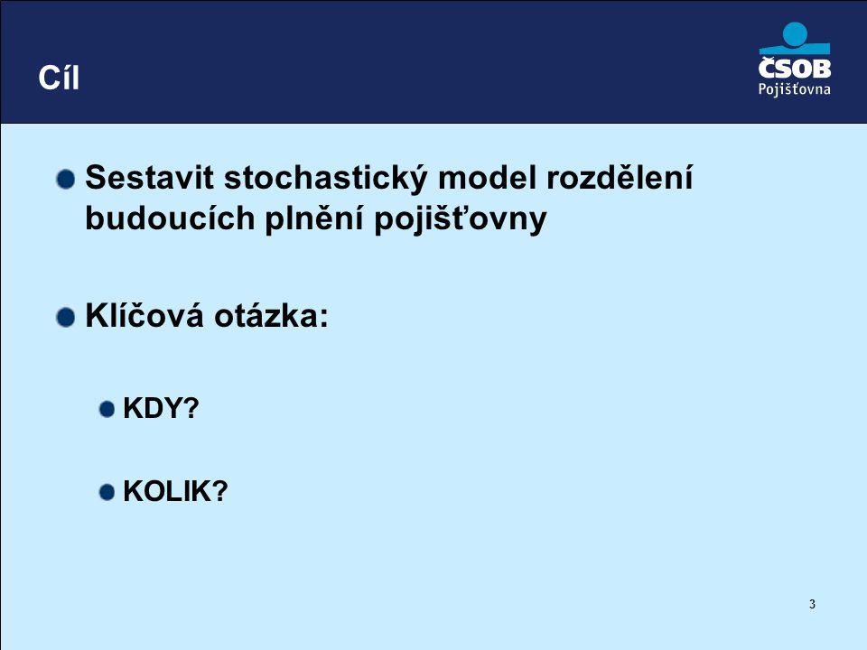 Sestavit stochastický model rozdělení budoucích plnění pojišťovny
