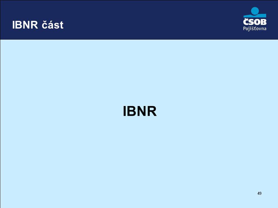 IBNR část IBNR
