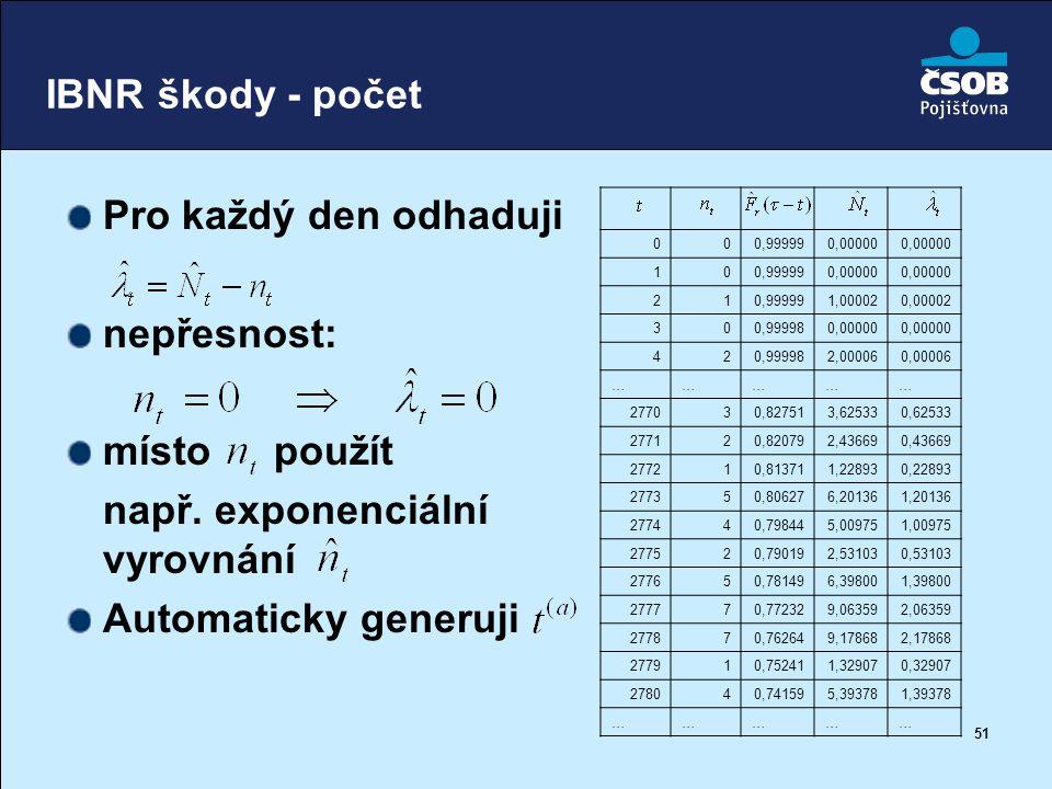 např. exponenciální vyrovnání Automaticky generuji