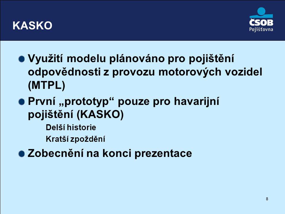 """První """"prototyp pouze pro havarijní pojištění (KASKO)"""