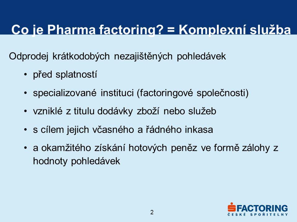 Co je Pharma factoring = Komplexní služba