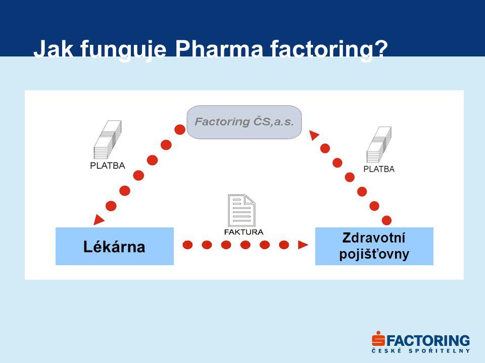 Jak funguje Pharma factoring