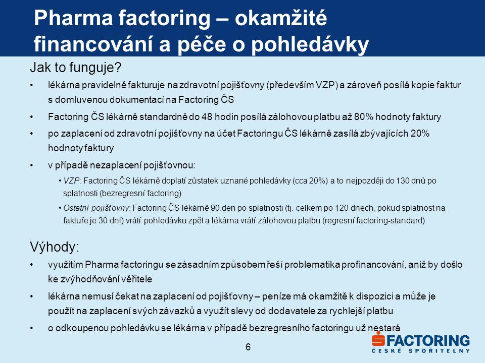 Pharma factoring – okamžité financování a péče o pohledávky