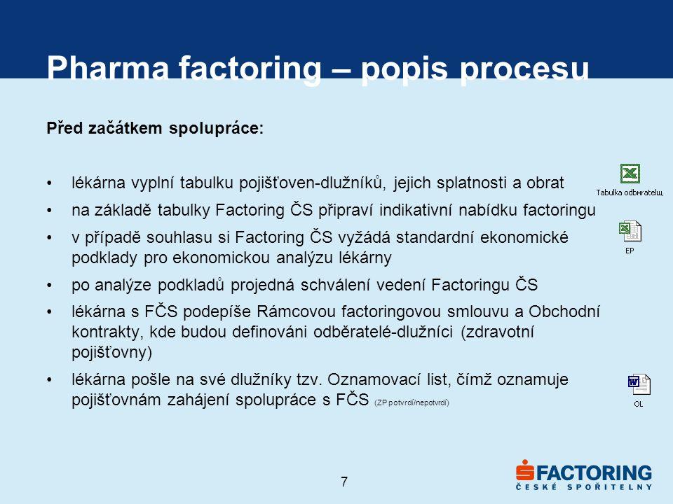 Pharma factoring – popis procesu