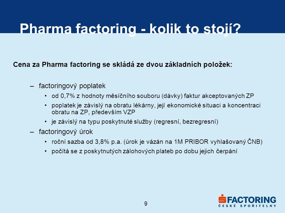 Pharma factoring - kolik to stojí