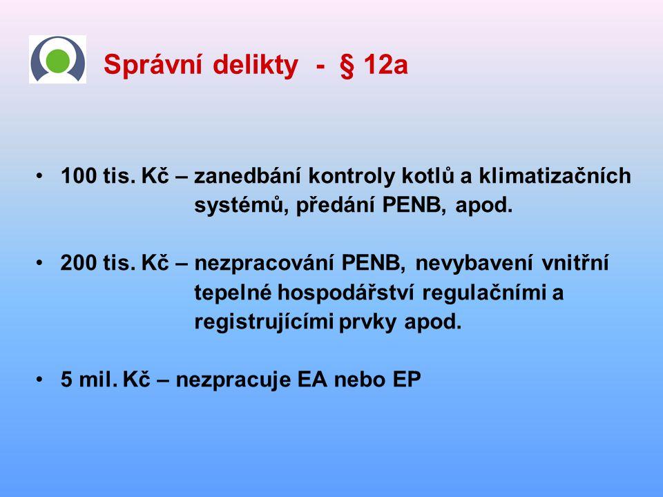 Správní delikty - § 12a 100 tis. Kč – zanedbání kontroly kotlů a klimatizačních. systémů, předání PENB, apod.