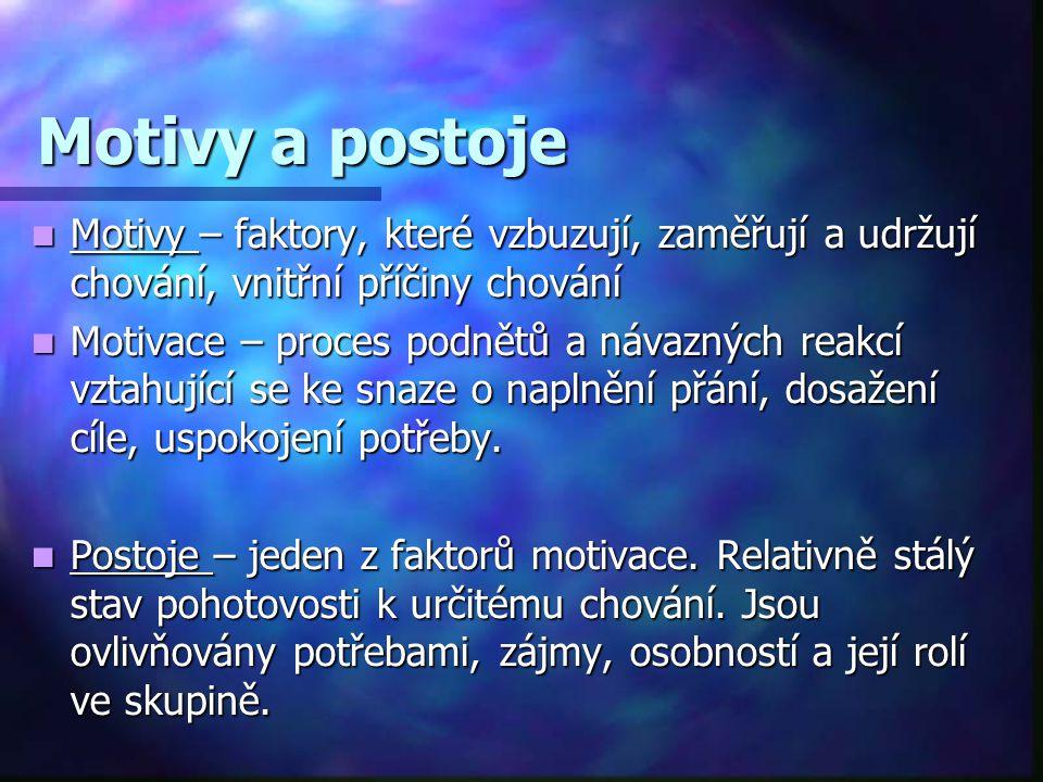 Motivy a postoje Motivy – faktory, které vzbuzují, zaměřují a udržují chování, vnitřní příčiny chování.
