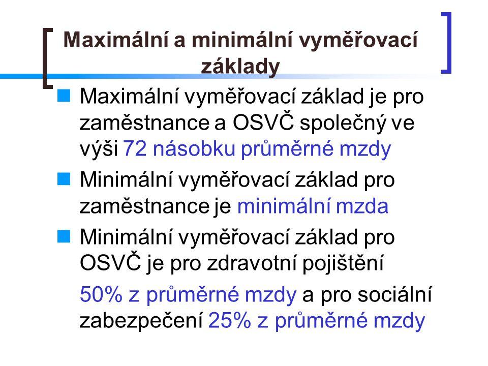 Maximální a minimální vyměřovací základy