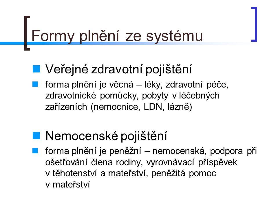 Formy plnění ze systému
