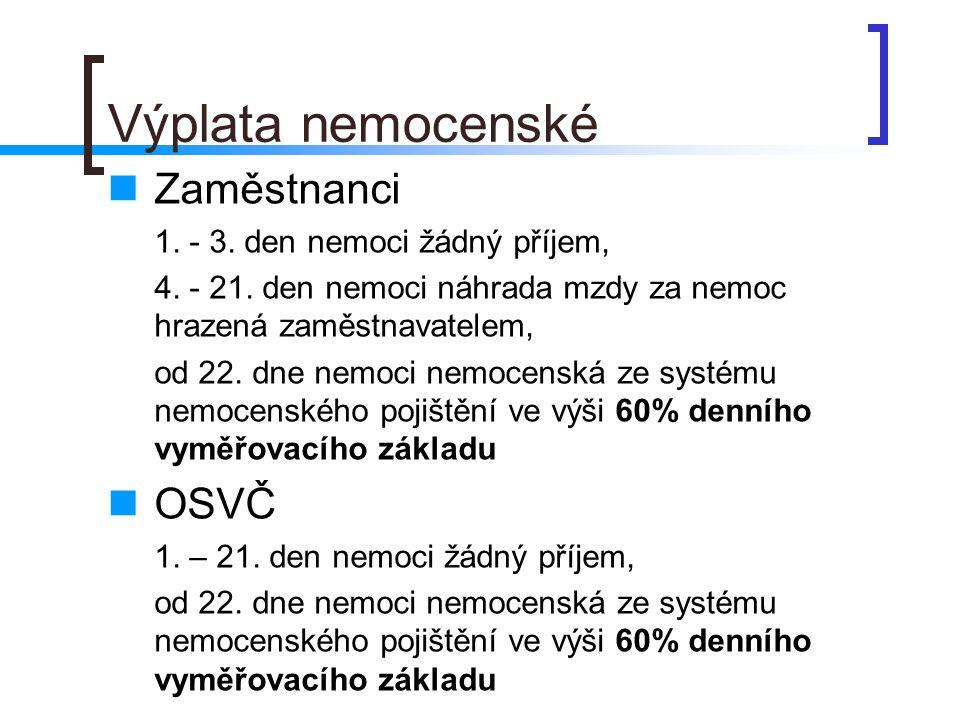 Výplata nemocenské Zaměstnanci OSVČ 1. - 3. den nemoci žádný příjem,